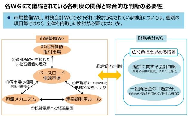 WGkankei.jpg