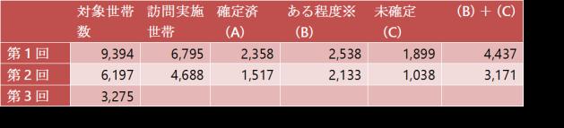 %e7%a6%8f%e5%b3%b6%e7%9c%8c%e8%a8%aa%e5%95%8f%e8%aa%bf%e6%9f%bb