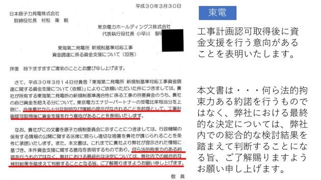 東電の日本原電支援意向表明