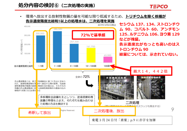 文書名東電への質問200423(解説付き).pdf