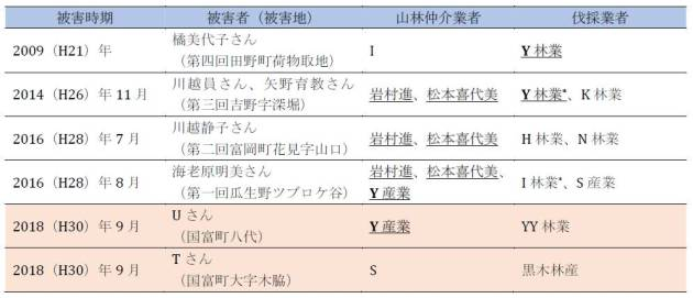 tachibana03